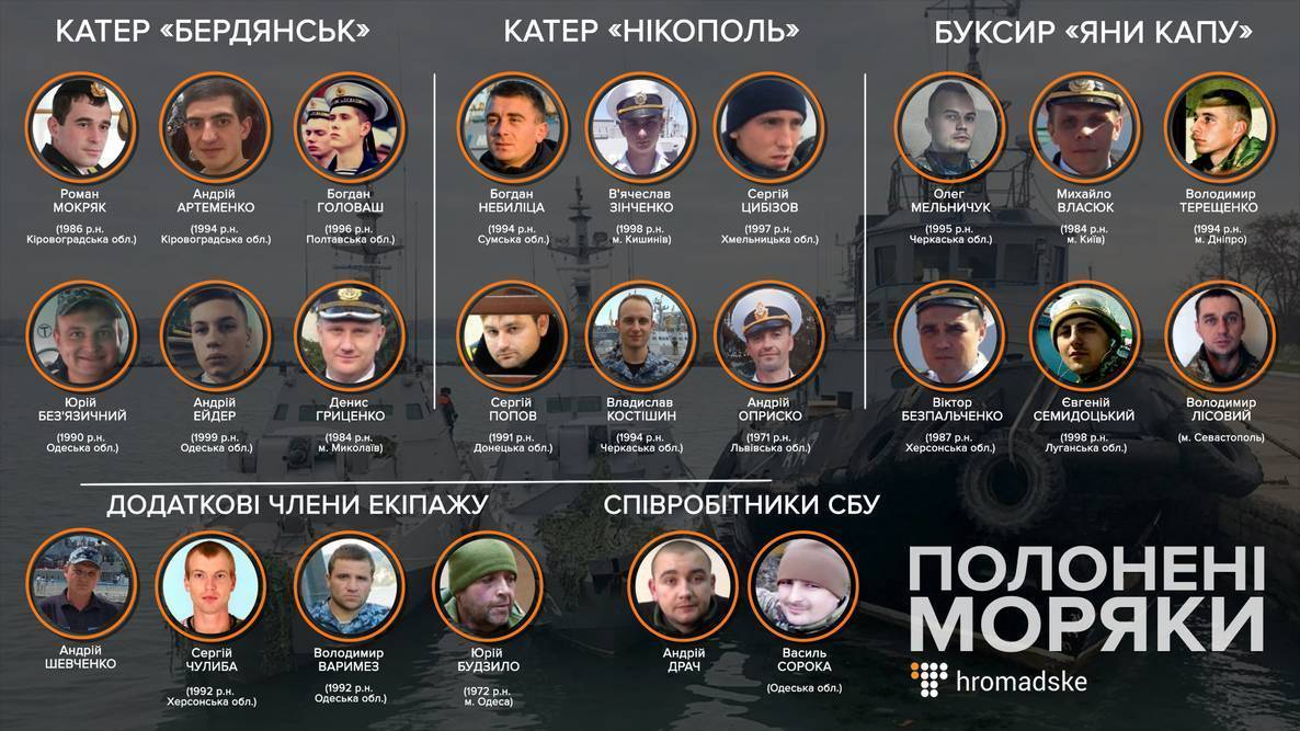 captured sailors